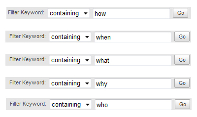 analytics search terms